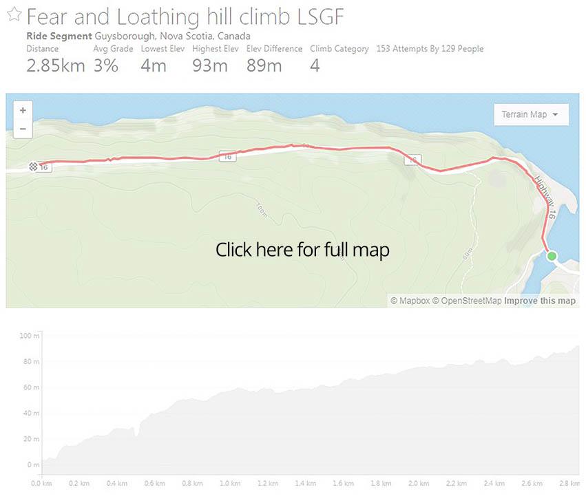 Lost Shores Gran Fondo - Fear & Loathing